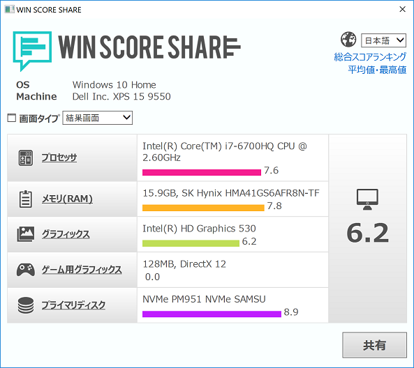 xps-15-2016-winscoreshare