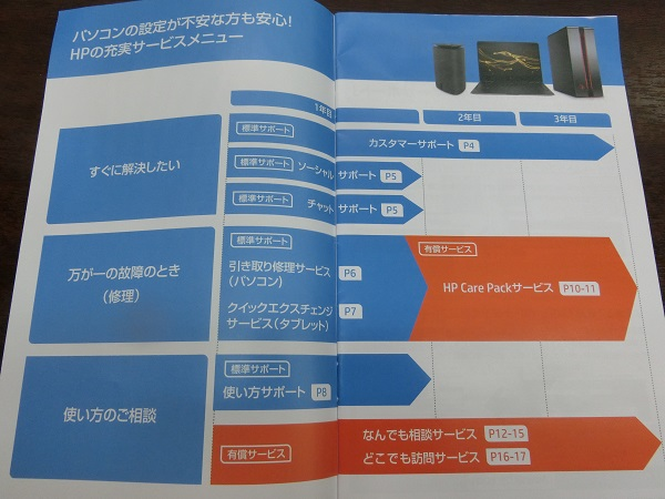 hp-pavilion-15-cc000-manual2